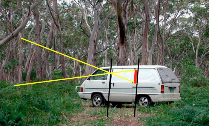 CarCamera Obscura graphic - how it works...